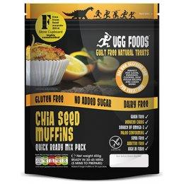 Chia Muffins test